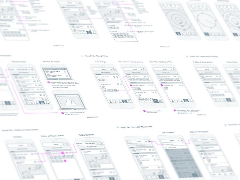 Architecting & Wireframing app mobile architecting ux wireframe