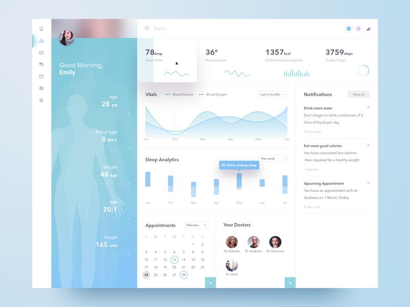 Health Board healthcare body mint doctor medical health notification calendar graph daily ui app ux ui