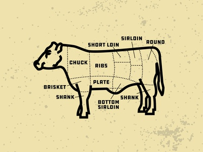 Forsyth Farms & Livestock Butcher's Guide
