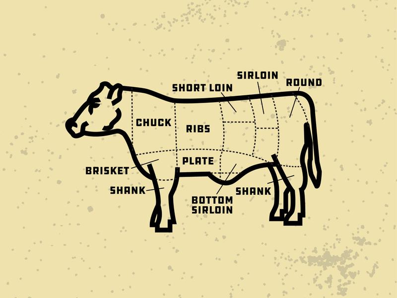 Forsyth Farms & Livestock Butcher's Guide agriculture cow farming graphic identity vector graphic design branding kentucky design