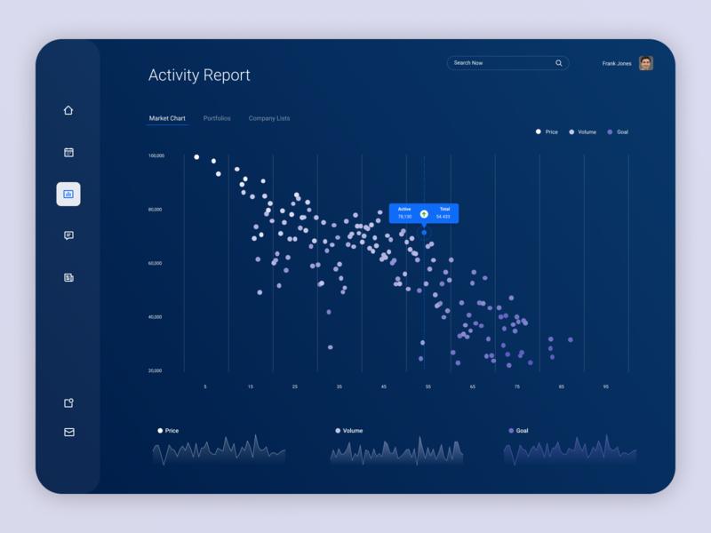 Analytics Chart analytics typography layout ui design dailyui
