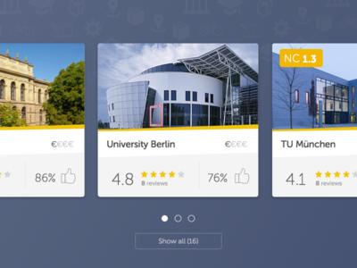 University profile card