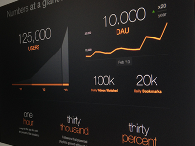 Analytics Dashboard analytics data infographic dashboard