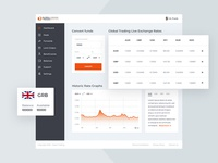 Global Trade currency exchange dashboard