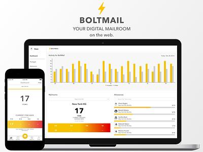 BoltMail Web dashboard productivity web