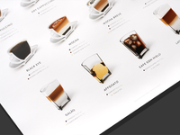 Coffeeposter detail 02