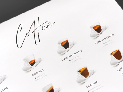 The Coffeeposter caffaine cappuccino illustration 3d rendering poster coffee