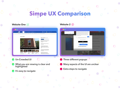 Simple UX Comparison design website web figure ui user experience infographics infographic illustraion web design webdesign sketch simple purple comparison ux ui ux design ux