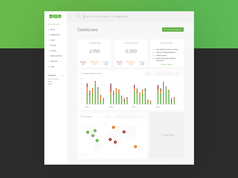 Dashboard green devices users admin dashboard