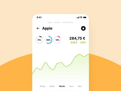 Personal Finance App – Stock Overview ui application cards deposit portfolio ticker logo market earnings finance statistics stock data chart app