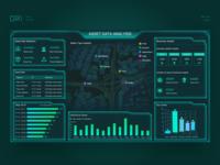 Asset data visualization big screen