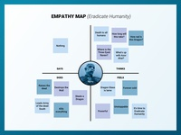 Empathy Map Template Freebie - for Sketch