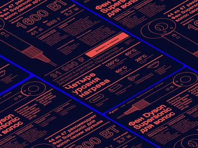Dyson typogaphy grid dyson webdesign