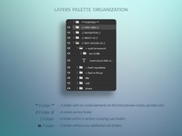 How do you organize your layers?