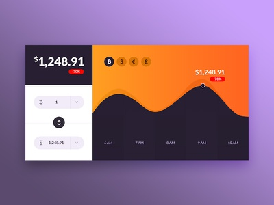 Day 006 - Currency Status challenge 100 daily design ui status currency 006 day