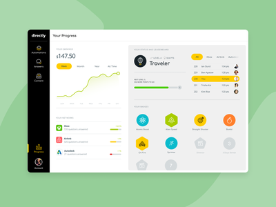 Directly stats gamification levels summary badges stats leaderboard ui uxui ux product design product