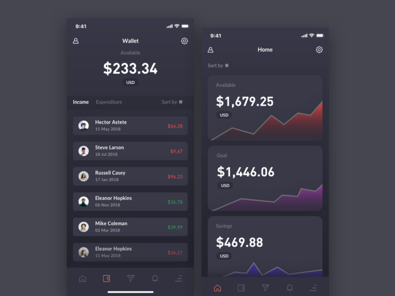 Financial application_1 finance business finance app financial design app ux ui