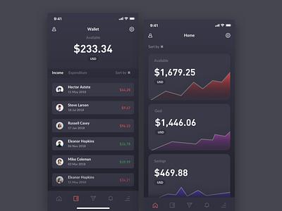 Financial application_1 finance business finance app financial design app ux ui