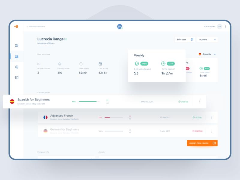 Babbel activity account managing web design ux ui product design product learning app learning progress charts dashboard app