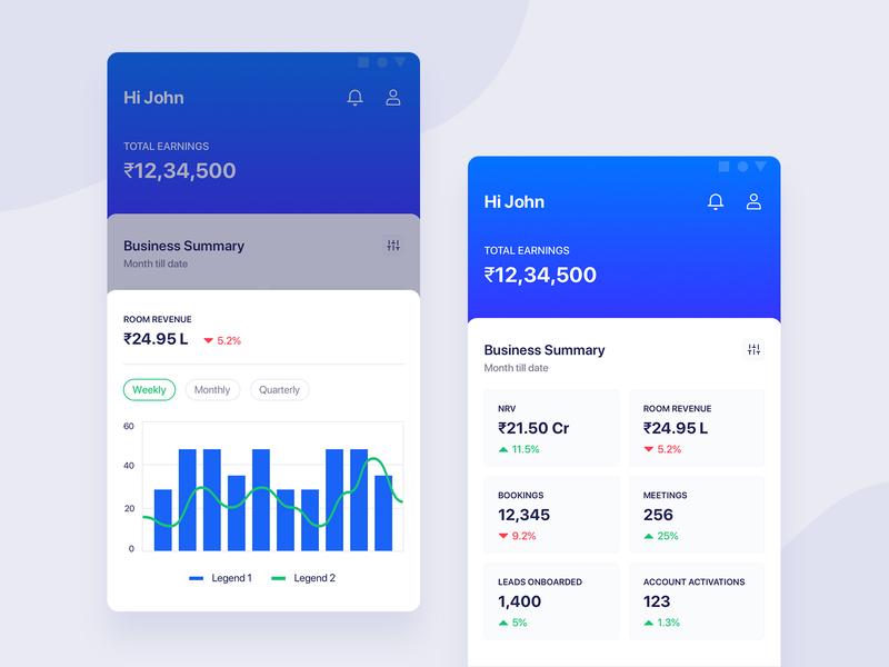 Dashboard - OYO Sales App