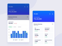 Dashboard - OYO Sales App