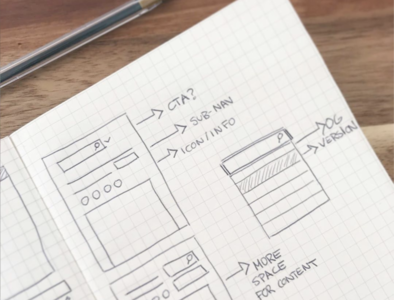 Layout & callouts to get those ideas out! braindump ideas highlight searching search process visual strategy ui app graphic design callouts flow ux layoutdesign layout drawing sketching