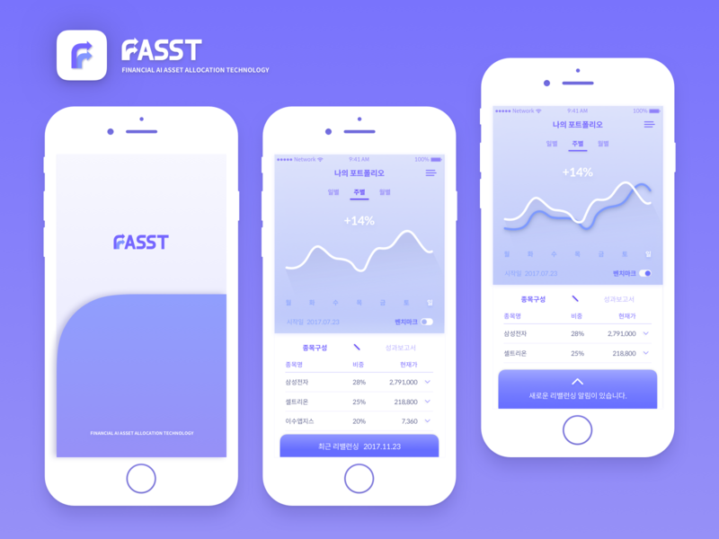 Financial AI App