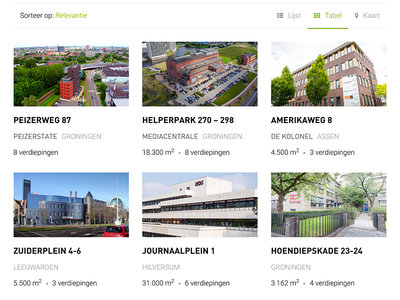 Property overview real estate property bootstrap