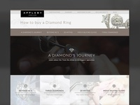 Appleby Diamond Mini Site