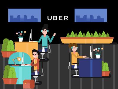 uber - Fawry