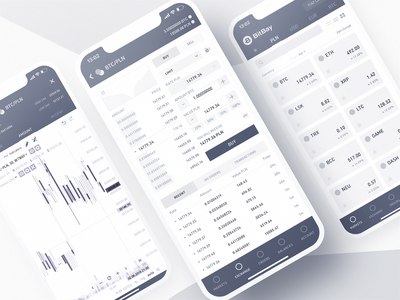 BitBay Mobile App - Wireframe ui wireframe blockchain bitcoin crypto exchange mobile ux