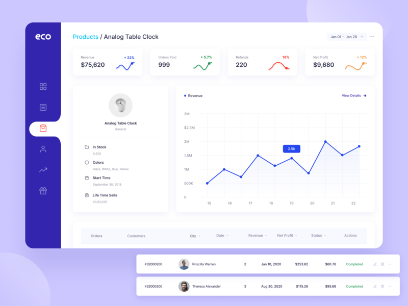Eco - Product Details Page ux ui clean dashboard design dashboard ui dashboad typography product design product details product page product