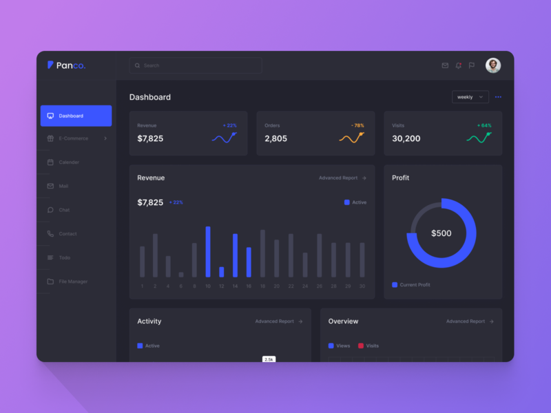 Panco – Admin Dashboard design clean ux ui color webdesign product design product ecommerce dashboard ecommerce design ecommerce dark dashboard design dashboard app dashboard ui dashboad