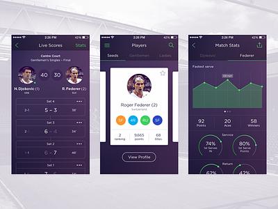 Wimbledon UI app match score stats roger federer novak djokovic wimbledon ui tennis