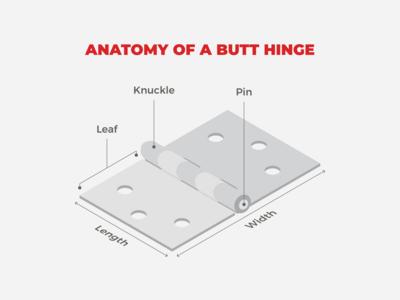 Isometric Hinge