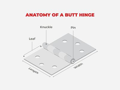 Isometric Hinge woodworking cabinet kitchen butt isometric icons isometric design isometric cabinetry hinge anatomy