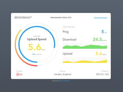 Speed test UI ui graph measure dial test speed