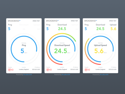 Speed test mobile UI ui dial graph test speed