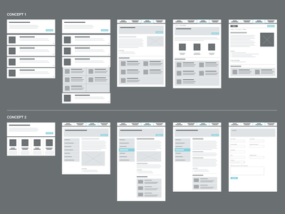 Wireframes wireframes ux menus navigation tabs products user flow content syndication information architecture