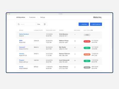 Motorbike Retail Use Case ui ux modular design