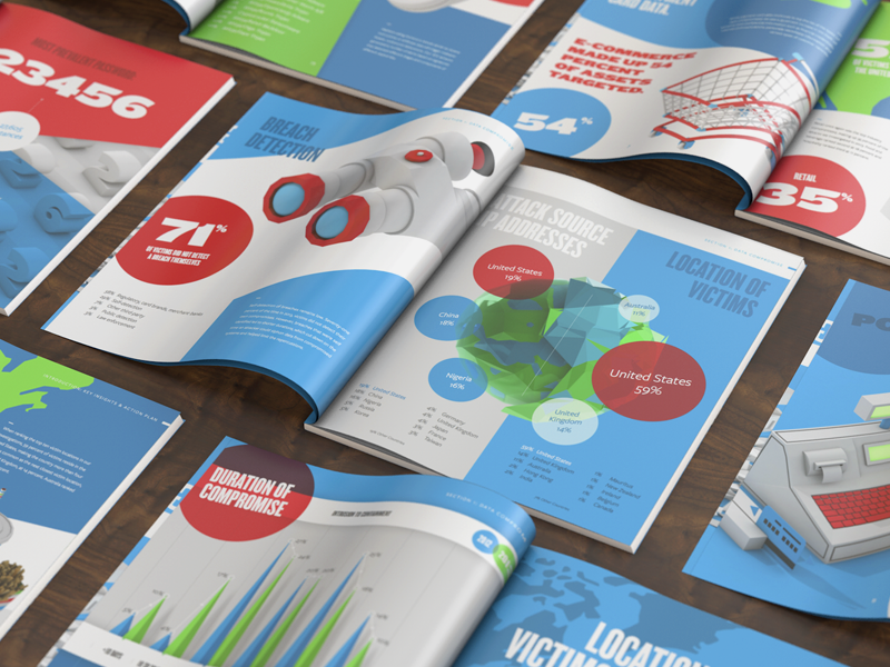 Global Security Report layout design funky bright knockout cinema 4d indesign annual report report security