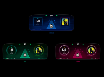 Car dashboard design(HMI) design ui