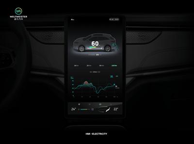 HMI -CAR MAINTENANCE ui hmi 汽车 新能源汽车