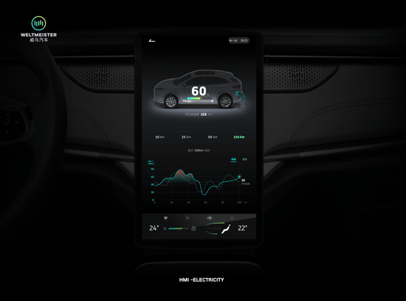 HMI -ELECTRICITY(WM) design app screen driving design car automotive ux ui hmi