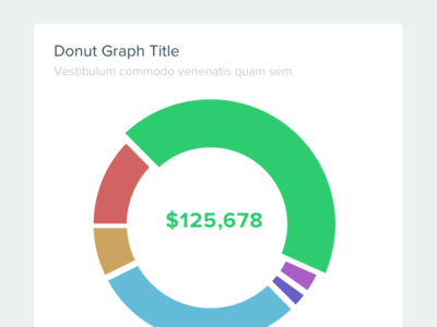 App Dashboard table data table bar graph line graph app cards donut graph dashboard