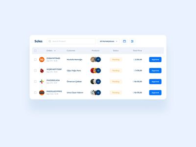 Orders List Animation list view interaction micro interaction dashboard animation animation selected order management dashboard ui dashboard list orders