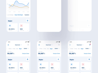 Tracking App - Overview statistics product design mobile minimal iphone ios interaction tracking app line charts concept clean cards app animation
