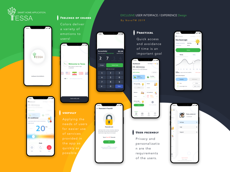 Smart Home Application UI/UX smart home app smart home flat typography user experience uiux interface dailyui daily ui ui design ux design exprience illustration application dribbble design illustrator illustrations ux ui