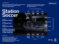 Station Soccer: One Year Later