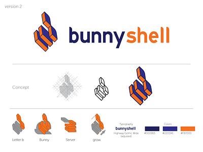 Contest Bunnyshell v2 bunnyshell shell bunny logo bunny designcontest contest branding design vector logo illustration